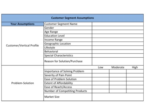 Customer Segmentation Assumptions