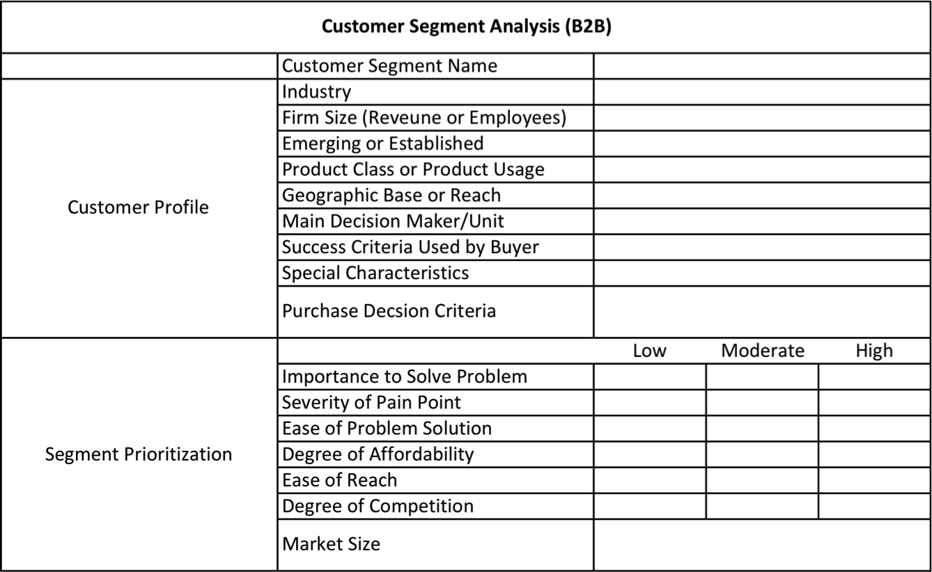 consumer market profile worksheet If you create a customer profile then it is easier  as well if you have an email list of customers then there are free and low cost market research tools such as.