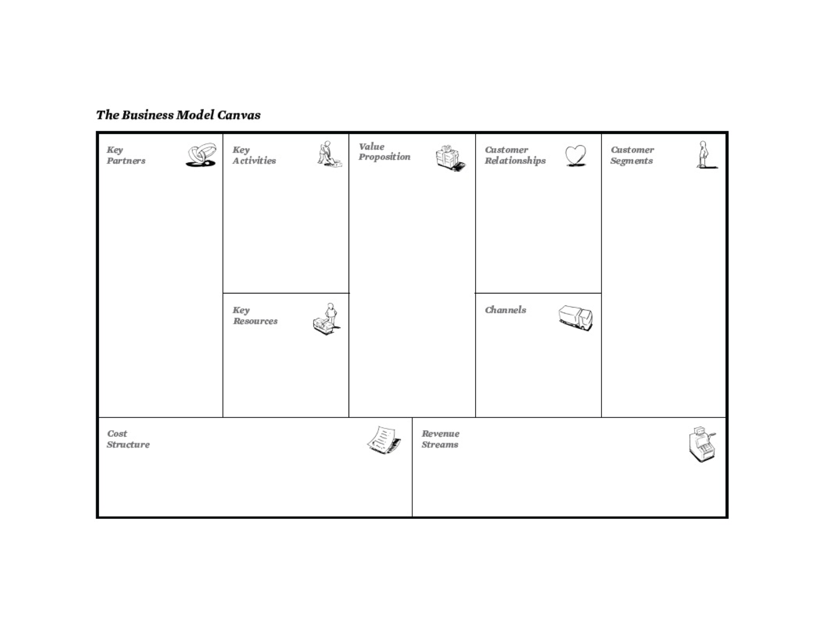Why apply business models to startups venture for all we will spend more time with this concept after taking a look at the alexander osterwalder and yves pigneurs business model canvas bmc flashek Gallery