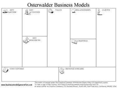 OsterwalderBusinessModel